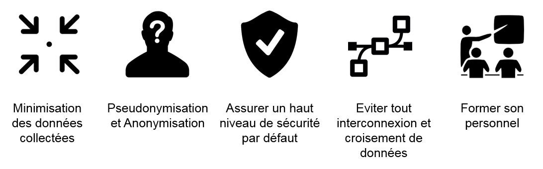 Privacy by design - haas - avocats